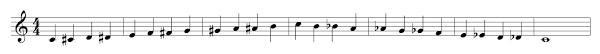Scala cromatica con Diesis e Bemolle